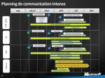 planning de communication intense