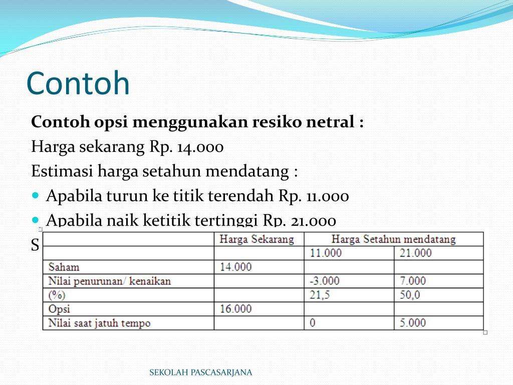 Opsi (keuangan) - Wikipedia bahasa Indonesia, ensiklopedia bebas