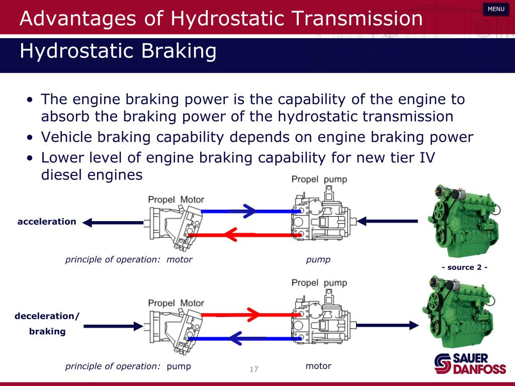PPT - Basic Hydrostatic (closed circuit) PowerPoint
