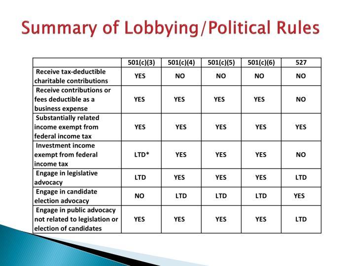 Summary of Lobbying/Political Rules