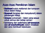 asas asas pemikiran islam