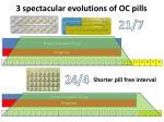 3 spectacular evolutions of oc pills2