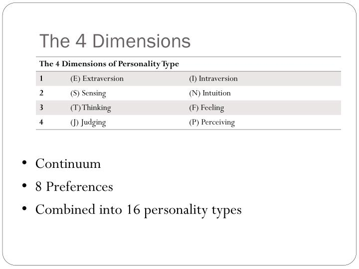 The 4 Dimensions