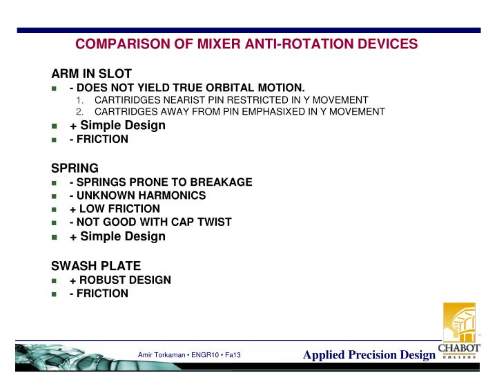 COMPARISON OF MIXER ANTI-ROTATION DEVICES