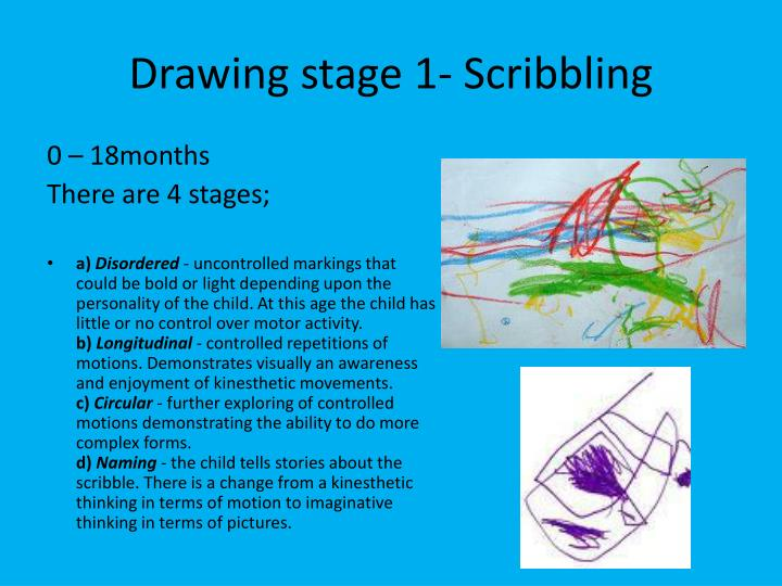 Scribble Stage Of Drawing : Ppt drawing powerpoint presentation id