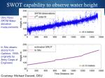 swot capability to observe water height