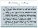 summary of findings1