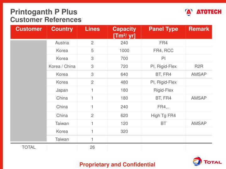 Printoganth P Plus