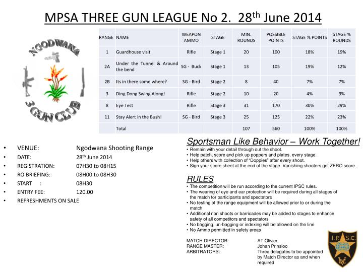 mpsa three gun league no 2 28 th june 2014 n.