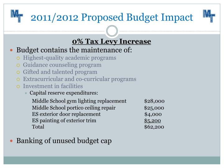 2011/2012 Proposed Budget Impact