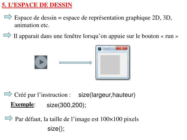 5. L'espace de dessin