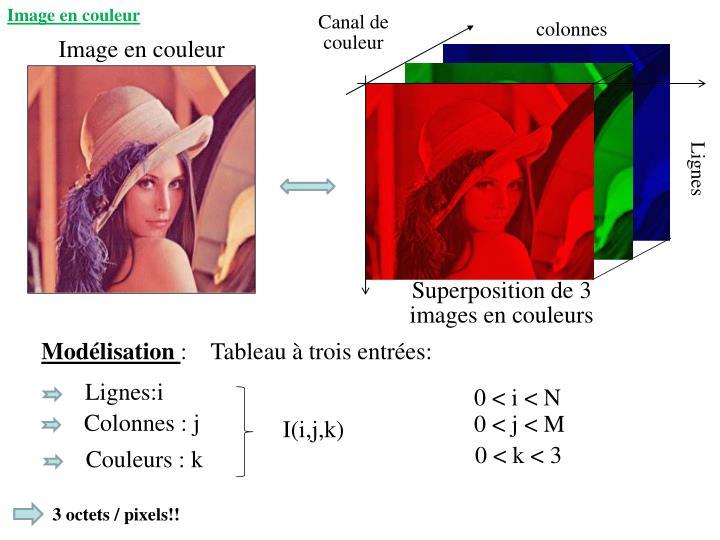 Image en couleur