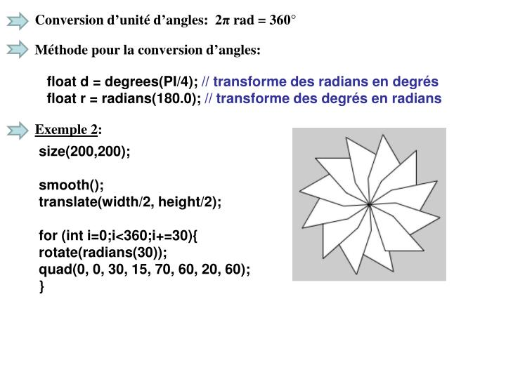 Conversion d'unité d'angles:  2