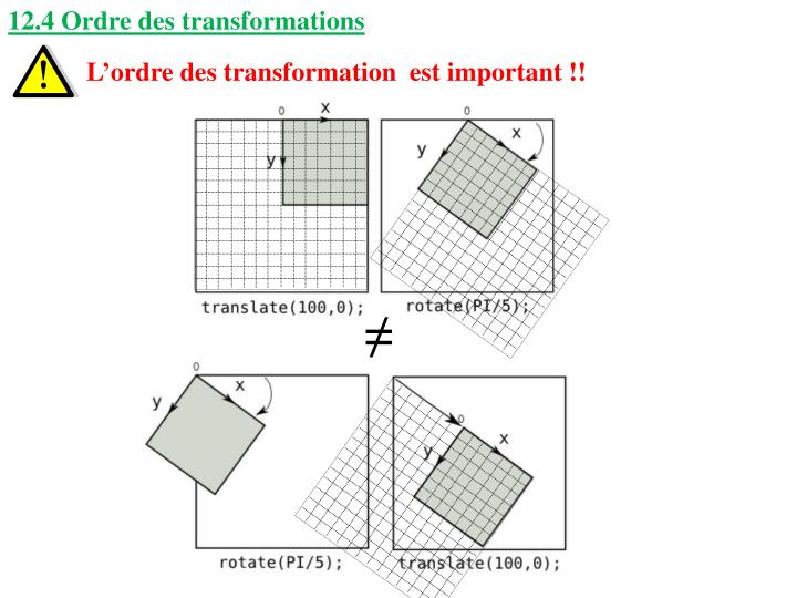12.4 Ordre des transformations