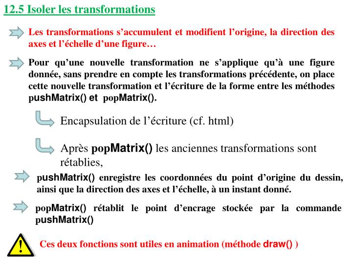 12.5 Isoler les transformations