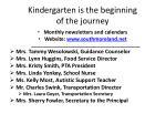 kindergarten is the beginning of the journey3
