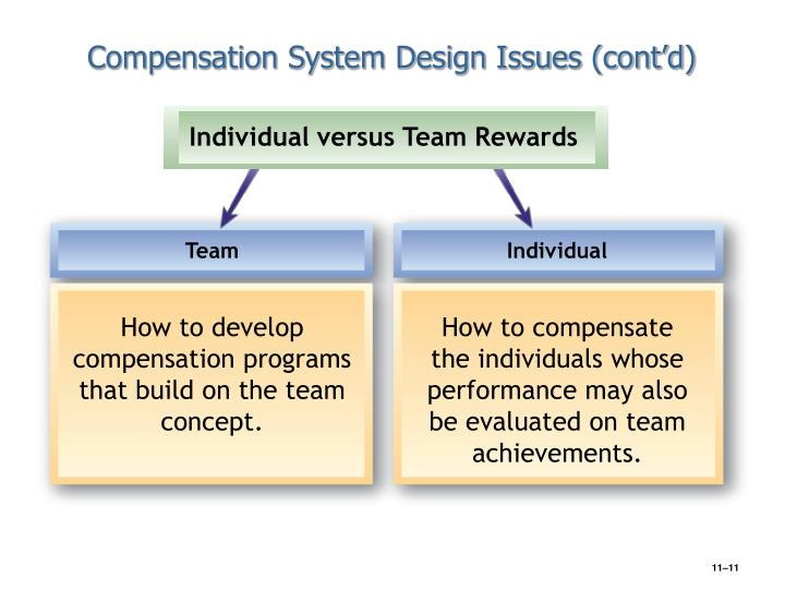 team vs individual who produces the Individual contributor vs team member many people draw distinctions between people who do management-kind of work and people who do individual contributor kind of work i've been asking if they mean individual work or team member work.