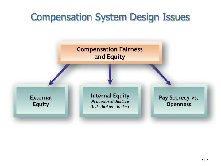 comp problem 30 journalized the employer's payroll taxes on the payroll dec 14 journalized the payment of the september 15 note at maturity 31 the pension cost for the year was $136,000, of which $99,840 was paid to the pension plan trustee.