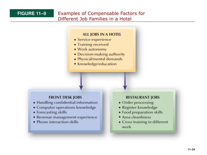 advantages and disadvantages of internal and external equity comparison hrm324 Identify advantages and disadvantages of internal and external equity for the organizations  hrm 324/hrm324 week 2 internal and external equity comparison paper.
