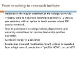 from teaching to research institute