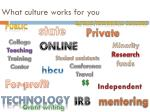what culture works for you