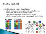 alias labels