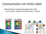 communication over alias labels