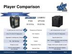 player comparison1