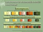 secukinumab for rheumatoid arthritis study design