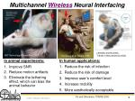 multichannel wireless neural interfacing