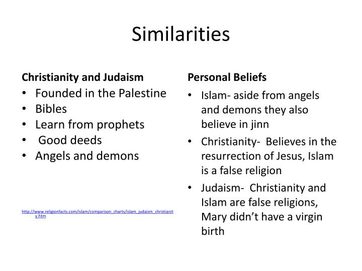 a comparison of the similarities between judaism and christianity Compare contrast - comparing christianity, judaism, and islam title length color rating : comparing christianity, judaism, and islam essays - similarities and differences between christianity, judaism and islam there are many similarities and differences between judaism, christianity and islam.
