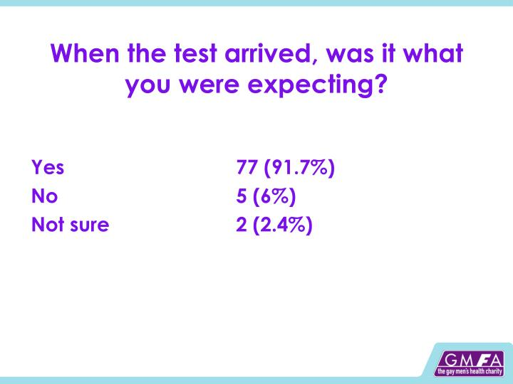When the test arrived, was it what you were expecting?