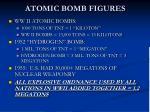atomic bomb figures