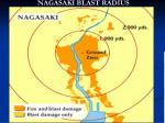 nagasaki blast radius