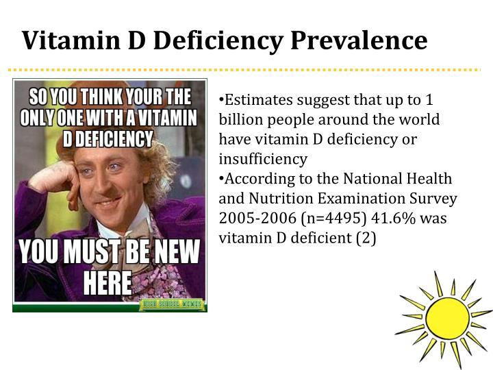 Vitamin D Deficiency Prevalence