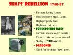 shays rebellion 1786 87