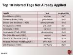 top 10 inferred tags not already applied