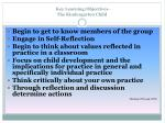 key learning objectives the kindergarten child