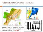 groundwater arsenic distribution