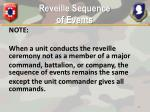reveille sequence of events4