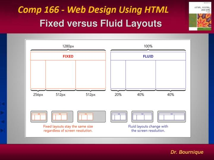 Fixed versus Fluid Layouts