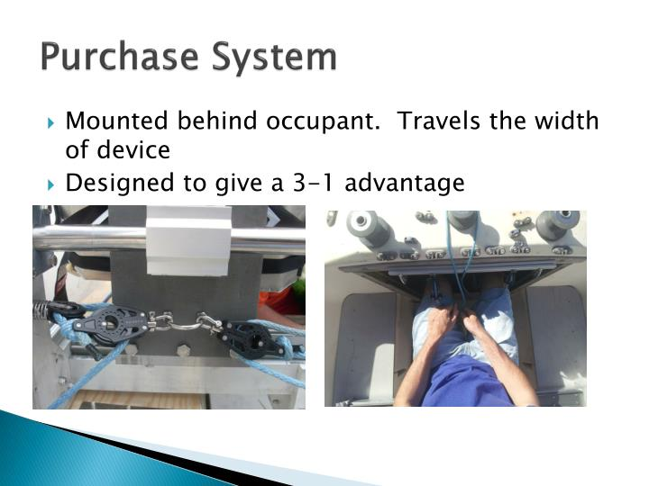 Purchase System
