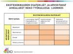 ekotehokkuuden osatekij t ja arvioitavat aihealueet keko ty kalussa luonnos