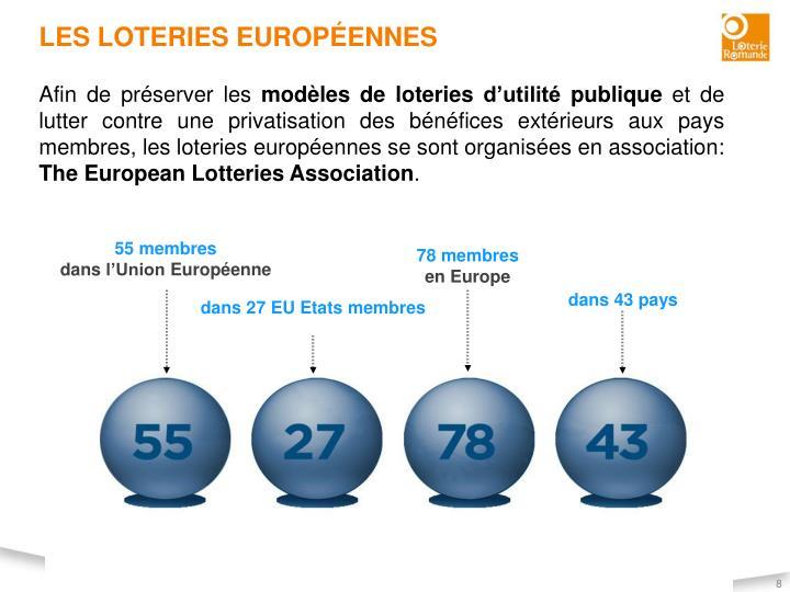 Les loteries européennes