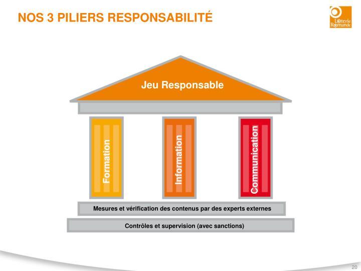 Nos 3 piliers responsabilité