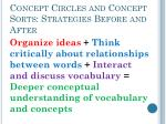 concept circles and concept sorts strategies before and after