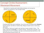 concept circles assessment westward movement