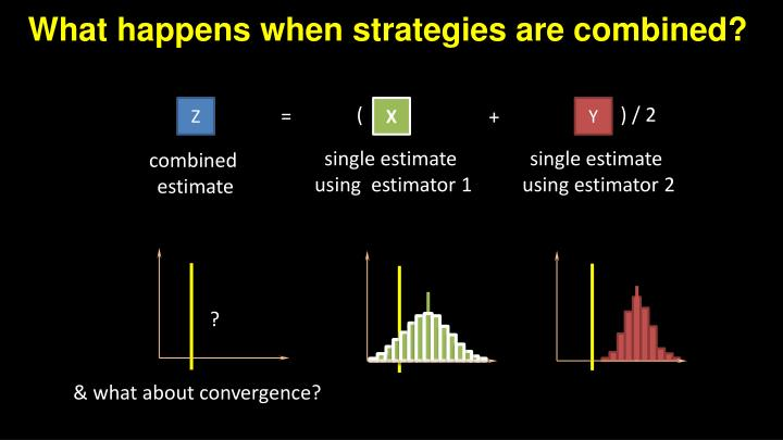 What happens when strategies are combined?