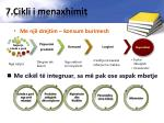 7 cikli i menaxhimit
