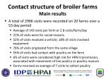 contact structure of broiler farms main results